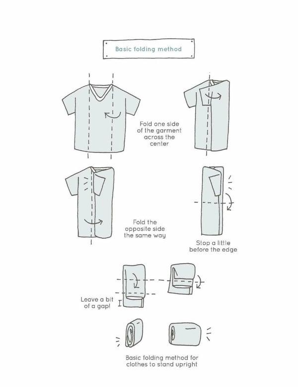 MK shirt chart
